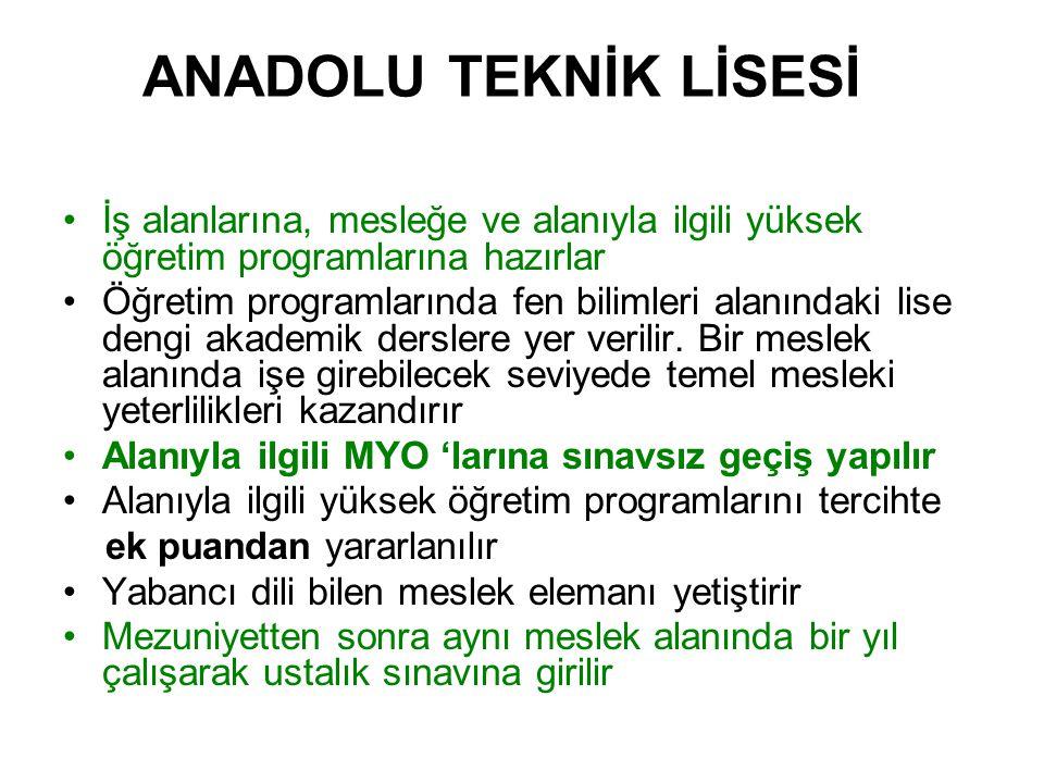 1.ALİ OSMAN SÖNMEZ AND.TEKNİK L. 2. KESTEL ÇİMENTO FABRİKASI AND.