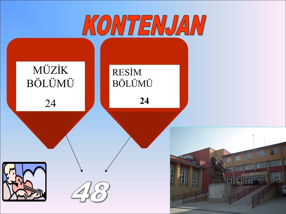 •Başvuru formları ve sınav duyurusu, Milli Eğitim Bakanlığınca tüm ilköğretim okullarına gönderilmektedir.