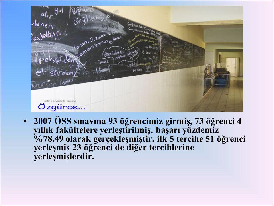 ANADOLU LİSESİ •Yüksek öğretim programlarına hazırlar •Öğretim süresi 4 yıldır.