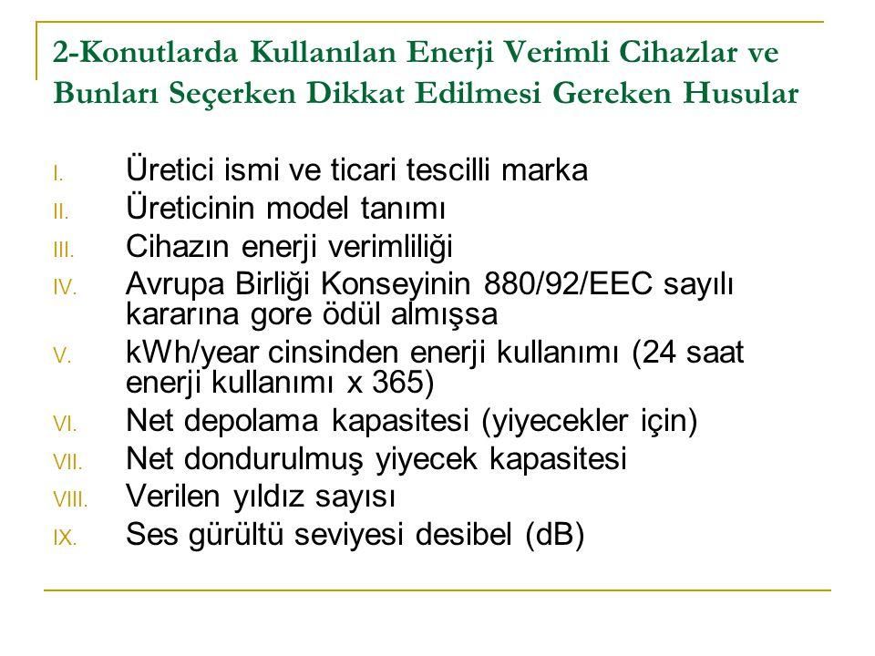 2-Konutlarda Kullanılan Enerji Verimli Cihazlar ve Bunları Seçerken Dikkat Edilmesi Gereken Husular I. Üretici ismi ve ticari tescilli marka II. Üreti