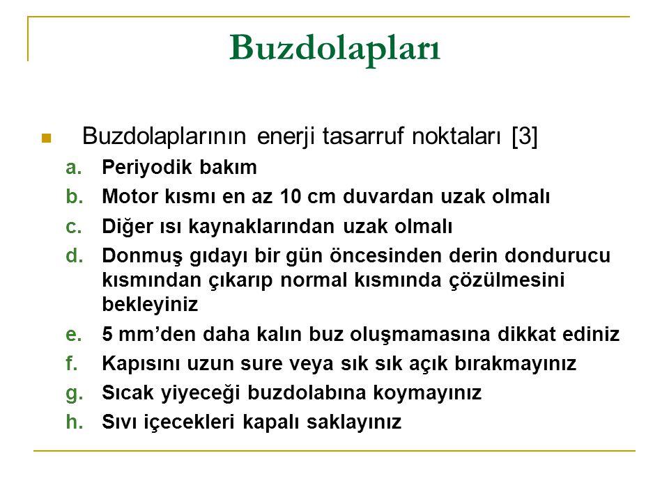 Tablo 6: Kuzey Kıbrıs'ta dört kişilik standart bir ailenin enerji kullanımı (enerji verimli cihazlar kullanarak)