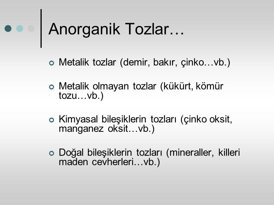 Anorganik Tozlar… Metalik tozlar (demir, bakır, çinko…vb.) Metalik olmayan tozlar (kükürt, kömür tozu…vb.) Kimyasal bileşiklerin tozları (çinko oksit,