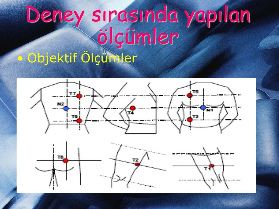 DENEY ÇALIŞMASI •Deneklerin özellikleri •Deney parametreleri •Sürüş simülasyonu •Deney odaları •Deneyler Darmastadt teknik üniversitesi, makine mühend