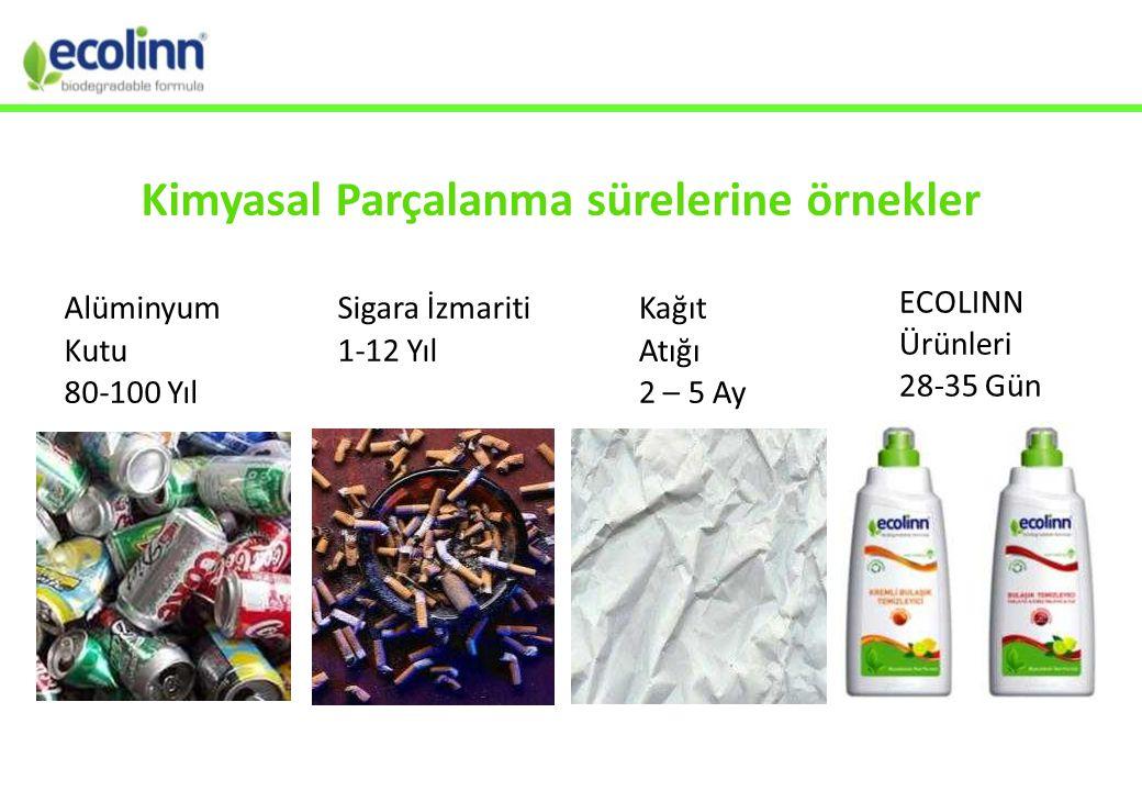 Kimyasal Parçalanma sürelerine örnekler Alüminyum Kutu 80-100 Yıl Sigara İzmariti 1-12 Yıl Kağıt Atığı 2 – 5 Ay ECOLINN Ürünleri 28-35 Gün