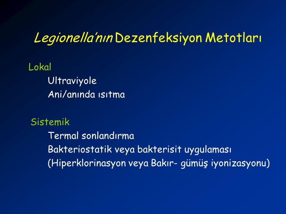 Legionella'nın Dezenfeksiyon Metotları Lokal Ultraviyole Ani/anında ısıtma Sistemik Termal sonlandırma Bakteriostatik veya bakterisit uygulaması (Hipe
