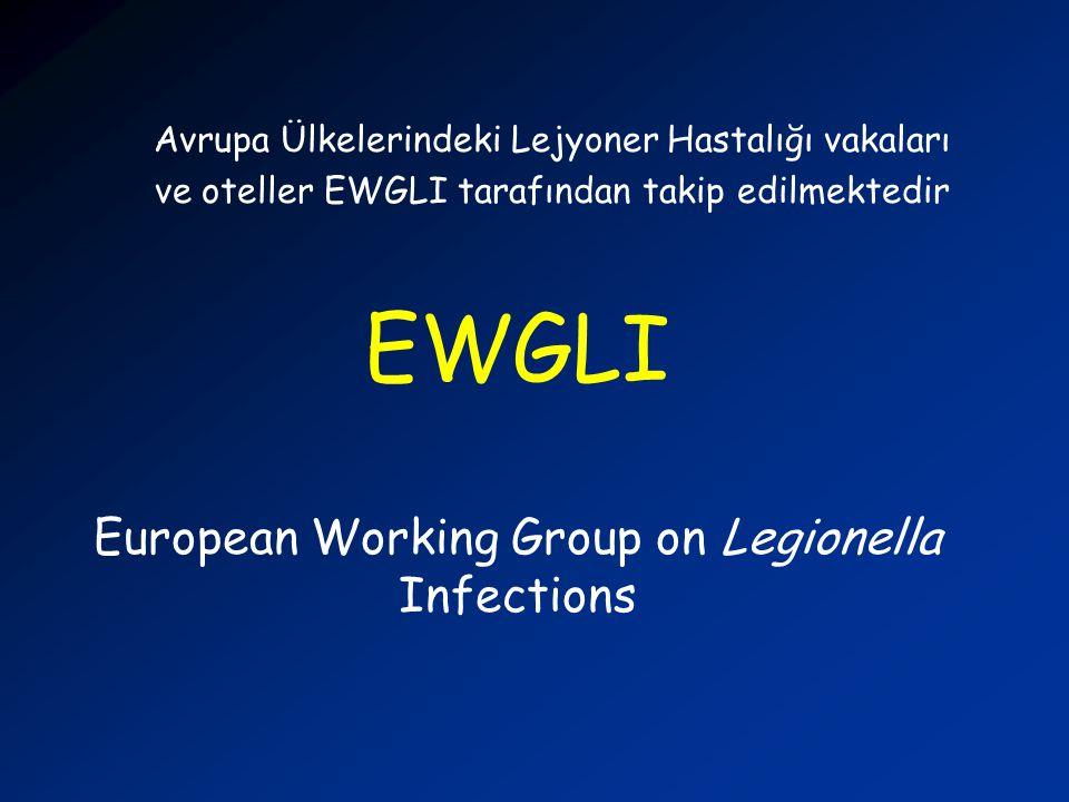 EWGLI European Working Group on Legionella Infections Avrupa Ülkelerindeki Lejyoner Hastalığı vakaları ve oteller EWGLI tarafından takip edilmektedir