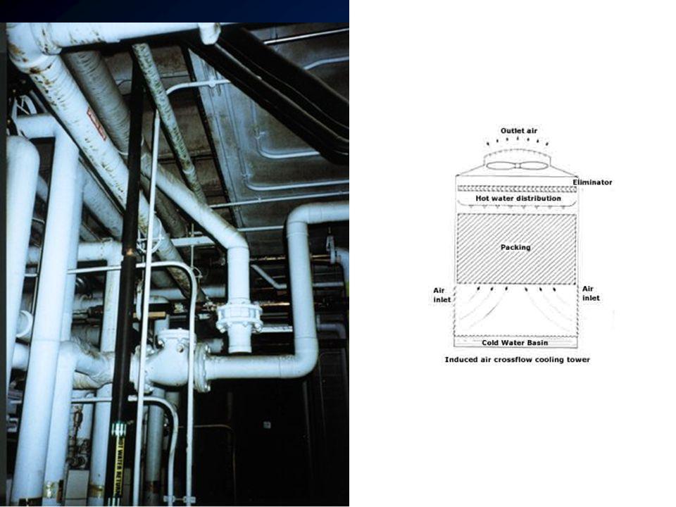 Avantajları: Sistemi tamamen dezenfekte eder ve kalıcı bir koruma sağlar.