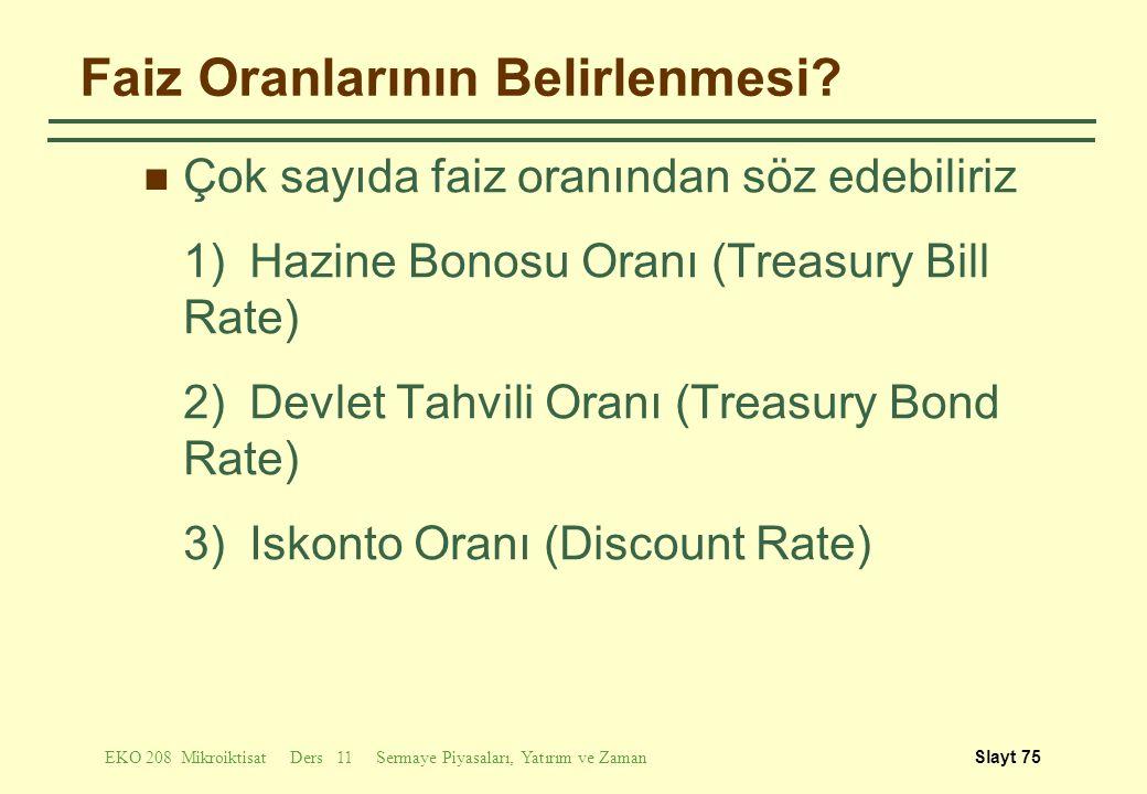EKO 208 Mikroiktisat Ders 11 Sermaye Piyasaları, Yatırım ve ZamanSlayt 75  Çok sayıda faiz oranından söz edebiliriz 1)Hazine Bonosu Oranı (Treasury B