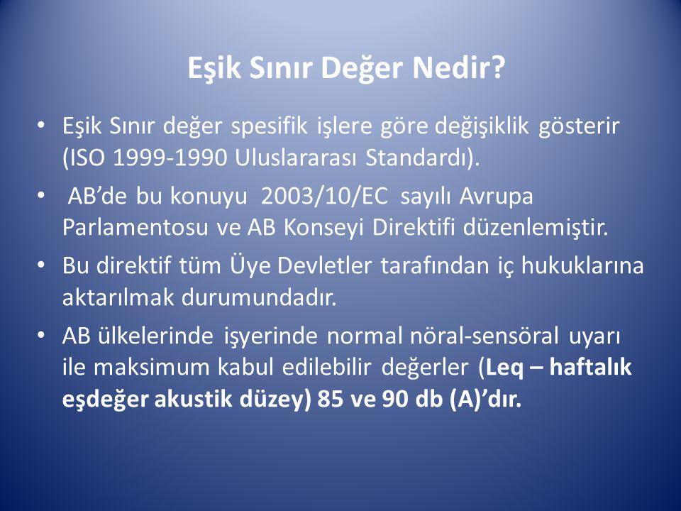 Eşik Sınır Değer Nedir? • Eşik Sınır değer spesifik işlere göre değişiklik gösterir (ISO 1999-1990 Uluslararası Standardı). • AB'de bu konuyu 2003/10/