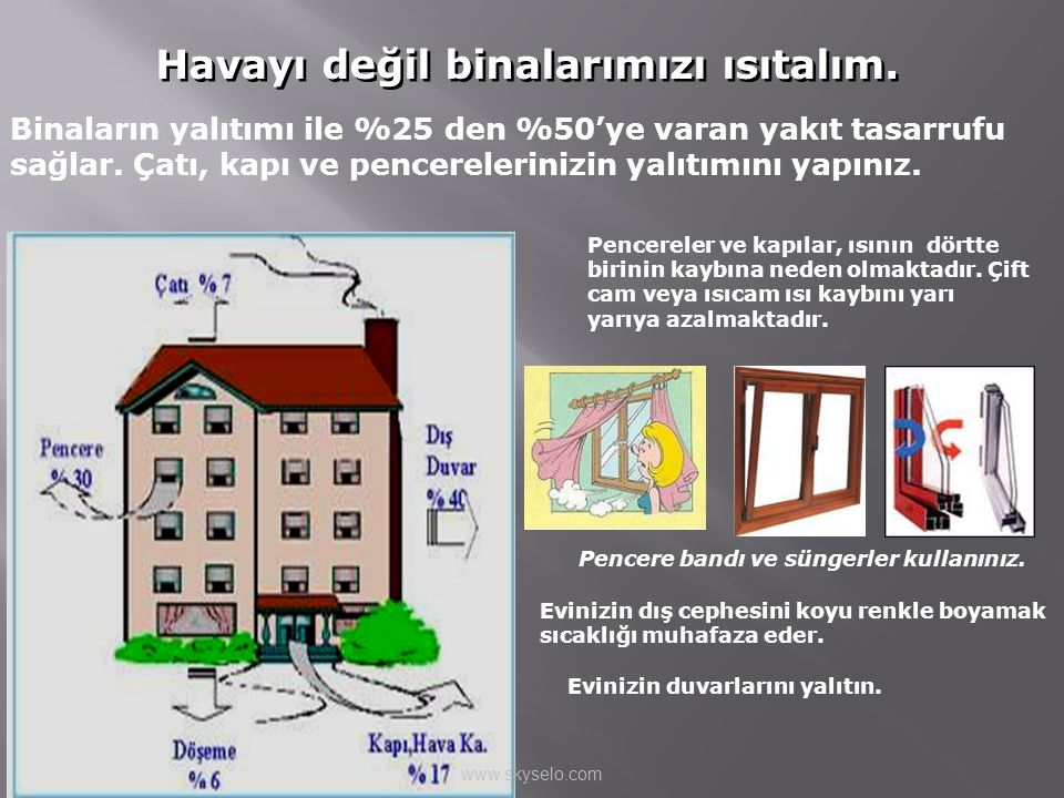 Havayı değil binalarımızı ısıtalım. Binaların yalıtımı ile %25 den %50'ye varan yakıt tasarrufu sağlar. Çatı, kapı ve pencerelerinizin yalıtımını yapı