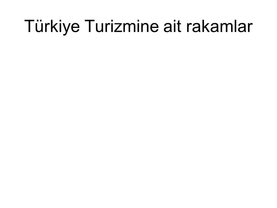 Türkiye Turizmine ait rakamlar