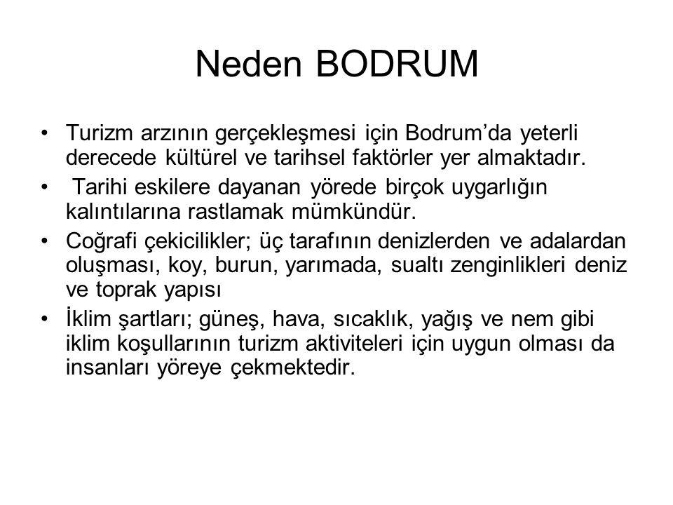 Neden BODRUM •Turizm arzının gerçekleşmesi için Bodrum'da yeterli derecede kültürel ve tarihsel faktörler yer almaktadır. • Tarihi eskilere dayanan yö