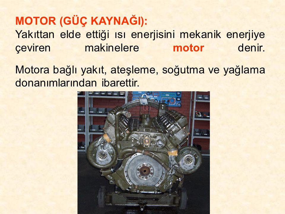 Piston: Silindir içerisinde doğrusal hareket ederek; 4 zamanı oluşturur: Emme-Sıkıştırma-Ateşleme- Egzoz