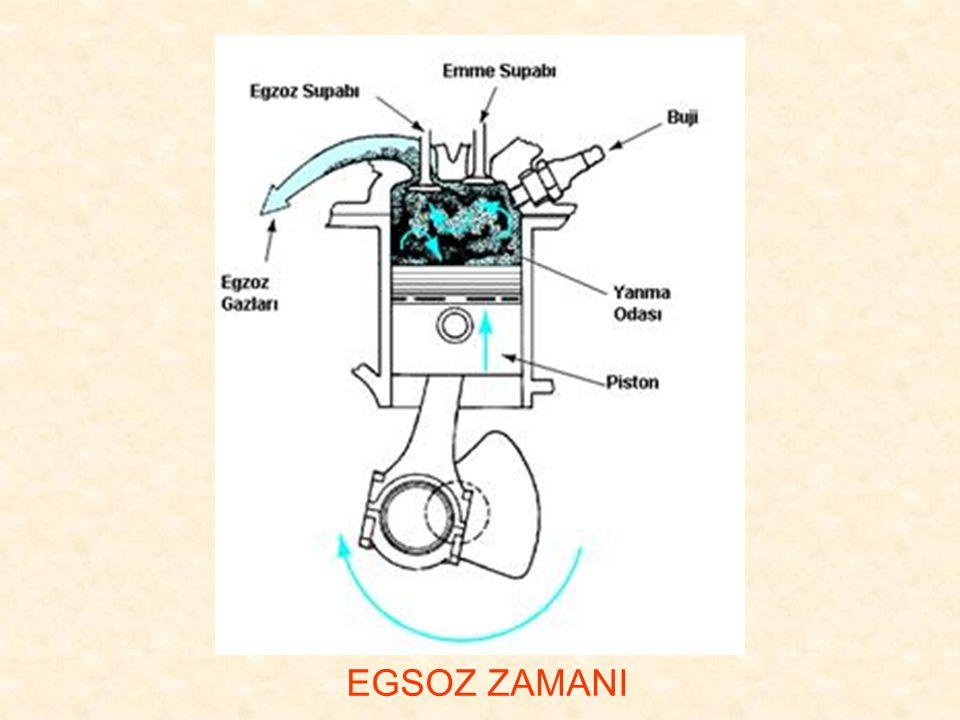EGSOZ ZAMANI