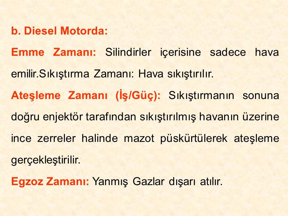 b. Diesel Motorda: Emme Zamanı: Silindirler içerisine sadece hava emilir.Sıkıştırma Zamanı: Hava sıkıştırılır. Ateşleme Zamanı (İş/Güç): Sıkıştırmanın