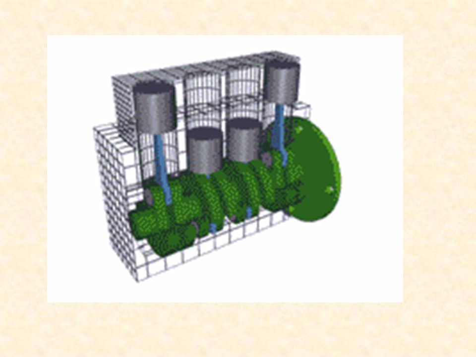 MOTORLARDA 4 ZAMANIN OLUŞUMU: Motorların çalışa bilmesi için her silindirin 4 işlemi (Emme-Sıkıştırma-Ateşleme-Egzoz) yapması gerekir.