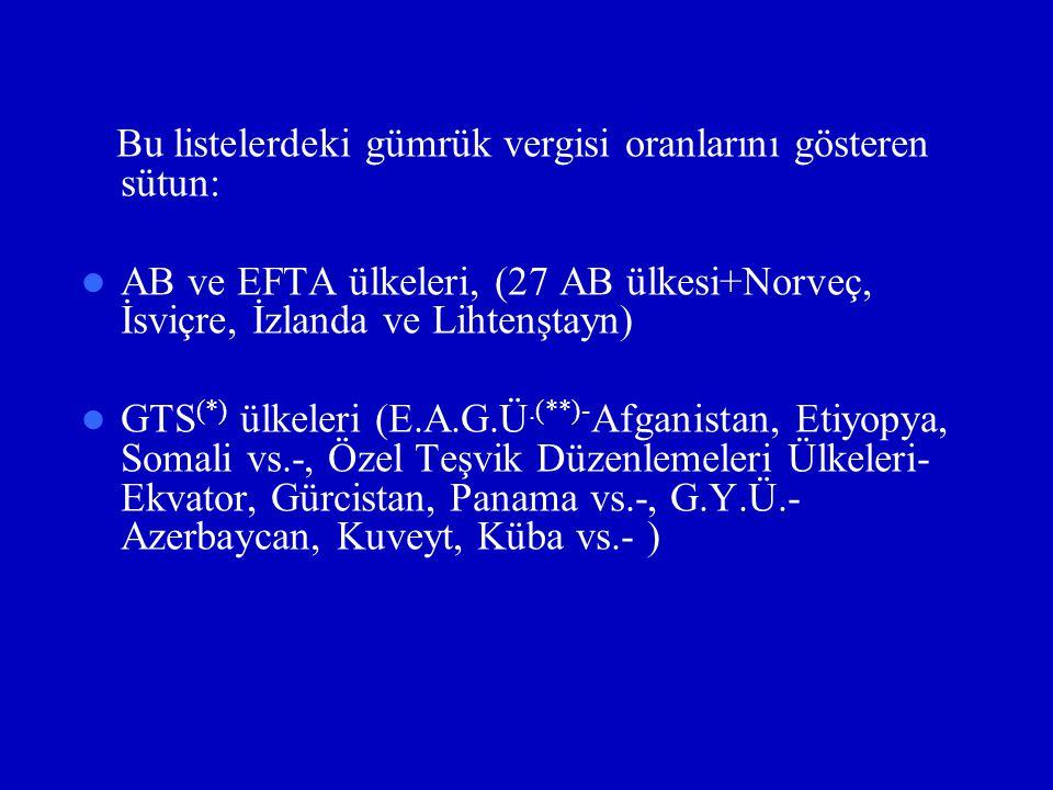Bu listelerdeki gümrük vergisi oranlarını gösteren sütun:  AB ve EFTA ülkeleri, (27 AB ülkesi+Norveç, İsviçre, İzlanda ve Lihtenştayn)  GTS (*) ülkeleri (E.A.G.Ü.(**)- Afganistan, Etiyopya, Somali vs.-, Özel Teşvik Düzenlemeleri Ülkeleri- Ekvator, Gürcistan, Panama vs.-, G.Y.Ü.- Azerbaycan, Kuveyt, Küba vs.- )