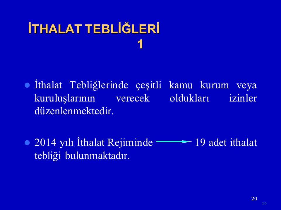 20 İTHALAT TEBLİĞLERİ 1  İthalat Tebliğlerinde çeşitli kamu kurum veya kuruluşlarının verecek oldukları izinler düzenlenmektedir.  2014 yılı İthalat