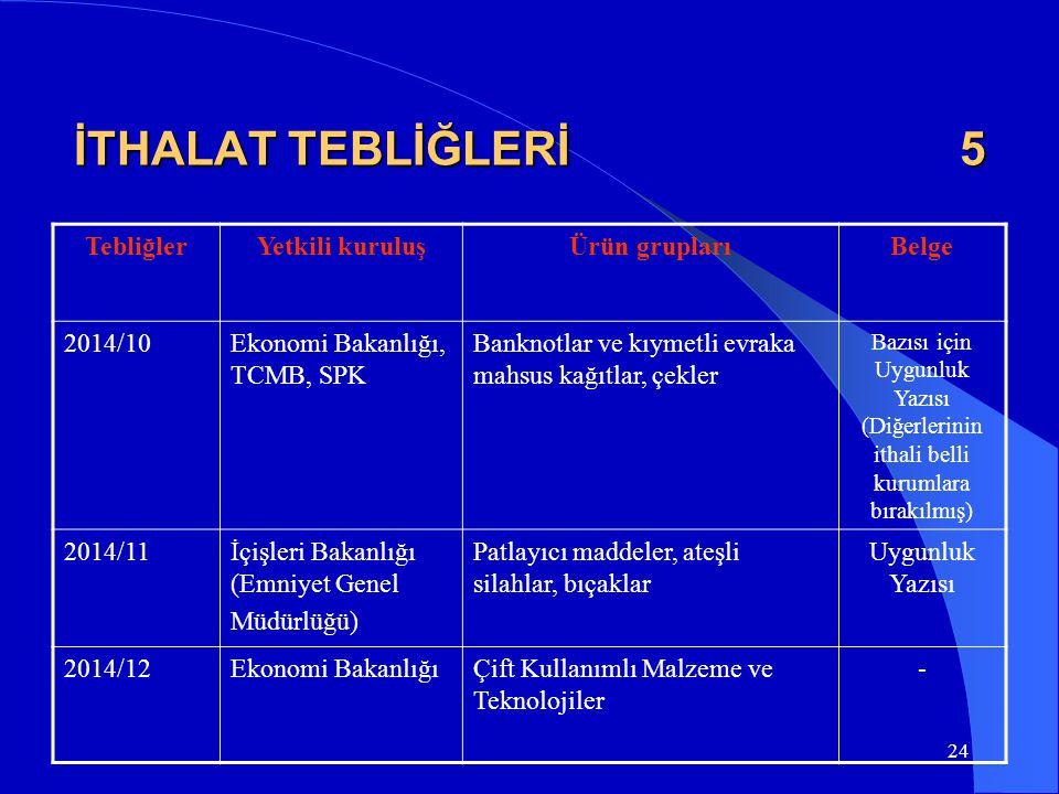 24 İTHALAT TEBLİĞLERİ 5 TebliğlerYetkili kuruluşÜrün gruplarıBelge 2014/10Ekonomi Bakanlığı, TCMB, SPK Banknotlar ve kıymetli evraka mahsus kağıtlar, çekler Bazısı için Uygunluk Yazısı (Diğerlerinin ithali belli kurumlara bırakılmış) 2014/11İçişleri Bakanlığı (Emniyet Genel Müdürlüğü) Patlayıcı maddeler, ateşli silahlar, bıçaklar Uygunluk Yazısı 2014/12Ekonomi BakanlığıÇift Kullanımlı Malzeme ve Teknolojiler -