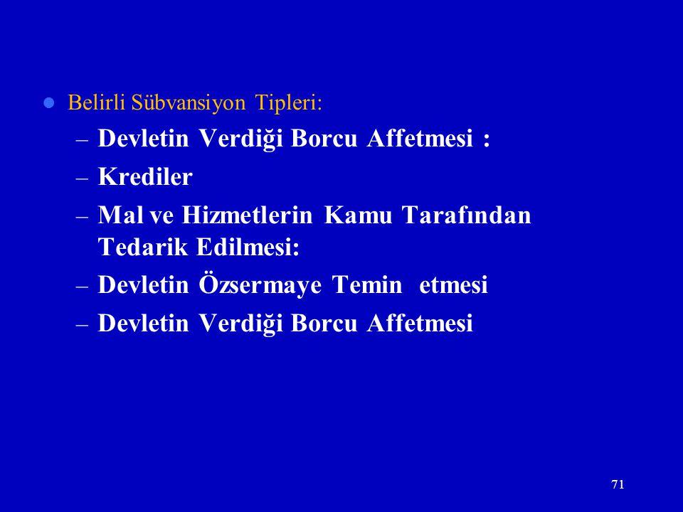  Belirli Sübvansiyon Tipleri: – Devletin Verdiği Borcu Affetmesi : – Krediler – Mal ve Hizmetlerin Kamu Tarafından Tedarik Edilmesi: – Devletin Özsermaye Temin etmesi – Devletin Verdiği Borcu Affetmesi 71