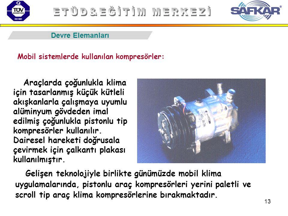 13 Mobil sistemlerde kullanılan kompresörler: Devre Elemanları Araçlarda çoğunlukla klima için tasarlanmış küçük kütleli akışkanlarla çalışmaya uyumlu