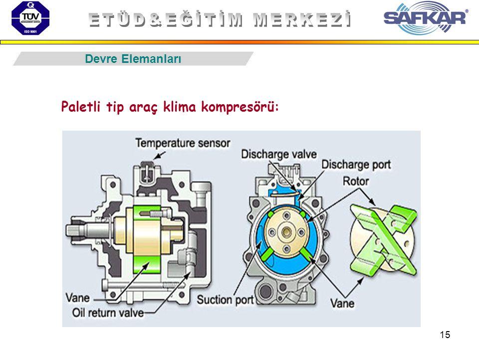 15 Devre Elemanları Paletli tip araç klima kompresörü: