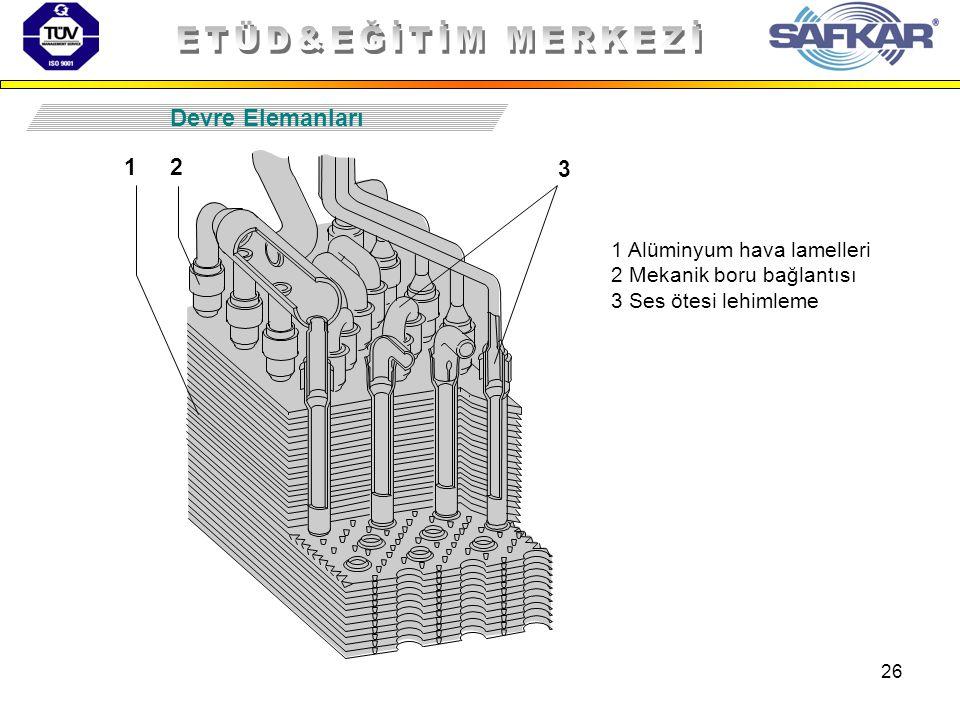26 Devre Elemanları 21 3 1 Alüminyum hava lamelleri 2 Mekanik boru bağlantısı 3 Ses ötesi lehimleme