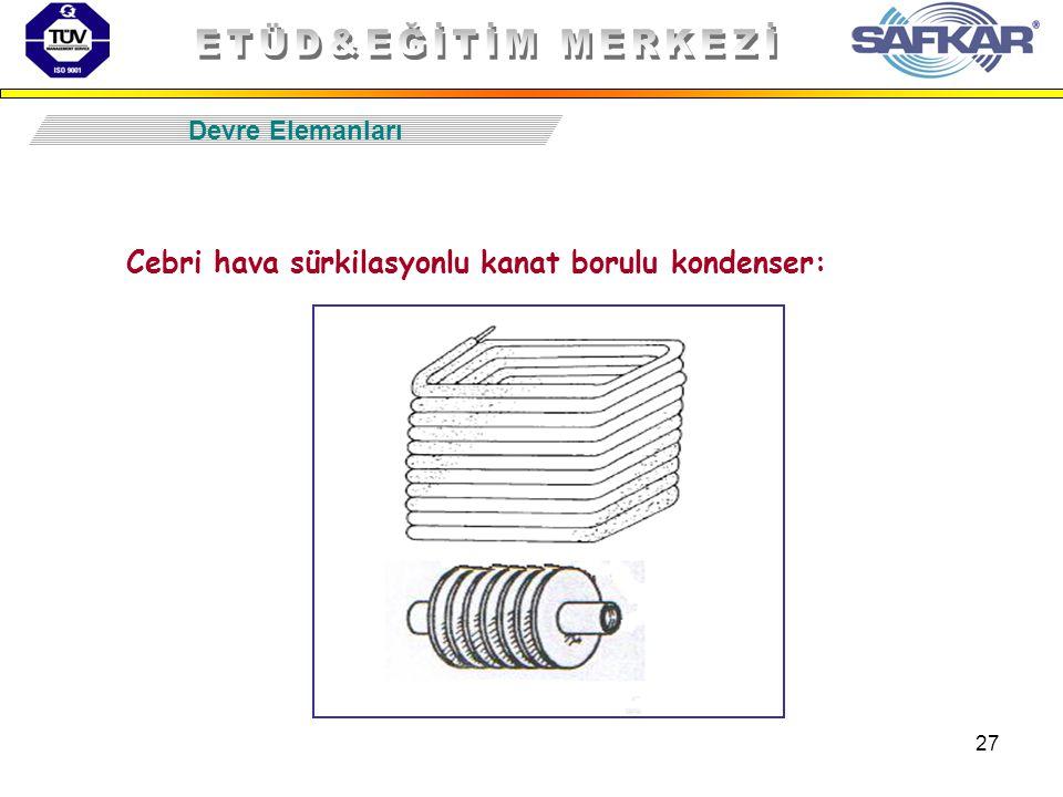 27 Devre Elemanları Cebri hava sürkilasyonlu kanat borulu kondenser: