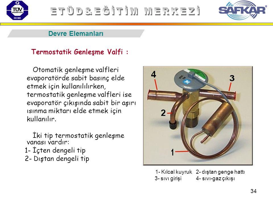 34 Termostatik Genleşme Valfi : Otomatik genleşme valfleri evaporatörde sabit basınç elde etmek için kullanılılırken, termostatik genleşme valfleri is