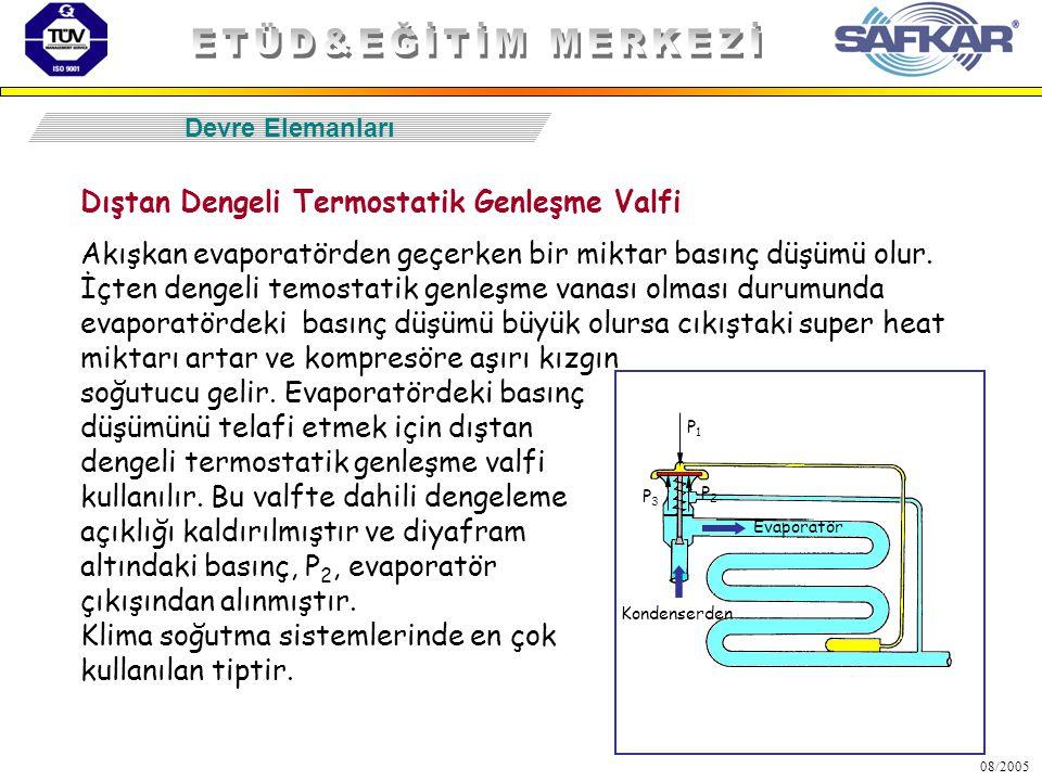 36 08/2005 Dıştan Dengeli Termostatik Genleşme Valfi Akışkan evaporatörden geçerken bir miktar basınç düşümü olur. İçten dengeli temostatik genleşme v