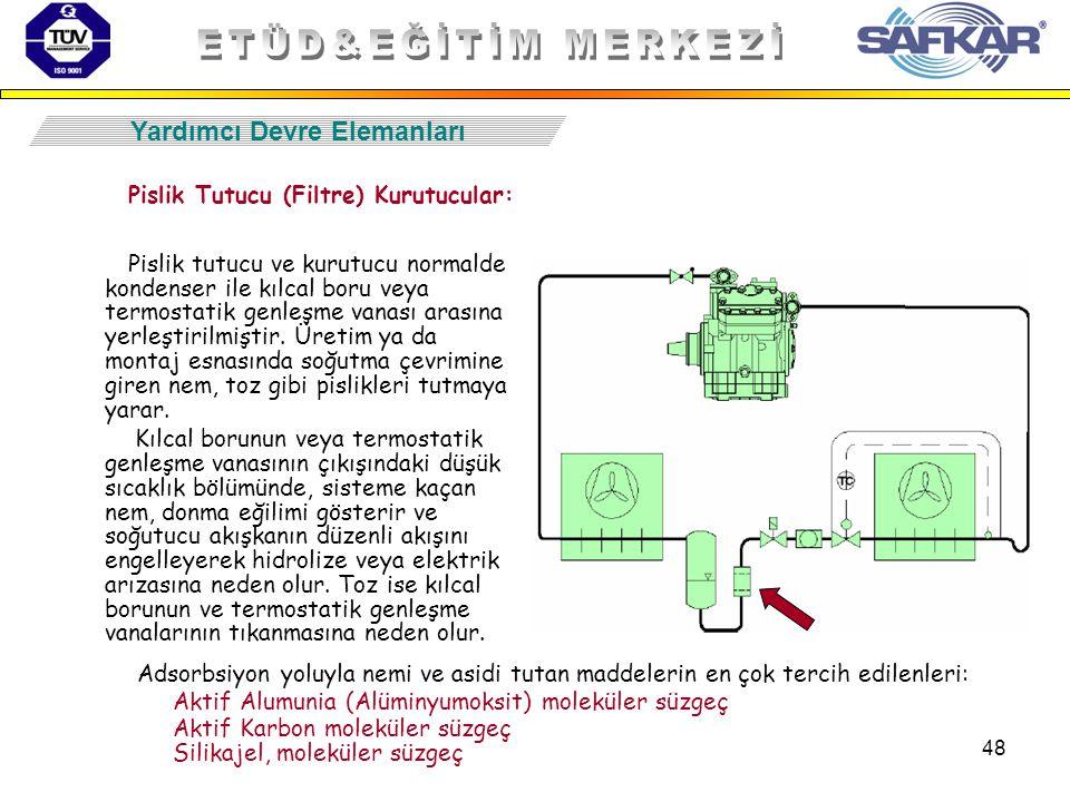 48 Pislik Tutucu (Filtre) Kurutucular: Pislik tutucu ve kurutucu normalde kondenser ile kılcal boru veya termostatik genleşme vanası arasına yerleştir