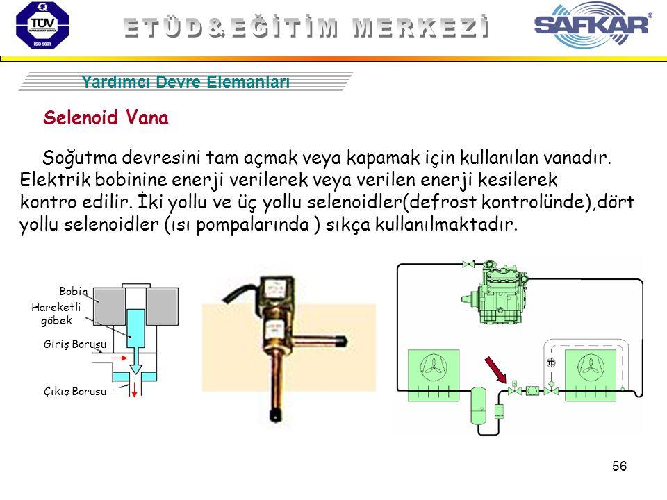 56 Yardımcı Devre Elemanları Giriş Borusu Bobin Çıkış Borusu Hareketli göbek Selenoid Vana Soğutma devresini tam açmak veya kapamak için kullanılan va