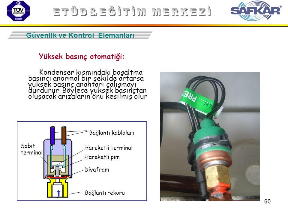 60 Yüksek basınç otomatiği: Kondenser kısmındaki boşaltma basıncı anormal bir şekilde artarsa yüksek basınç anahtarı çalışmayı durdurur. Böylece yükse
