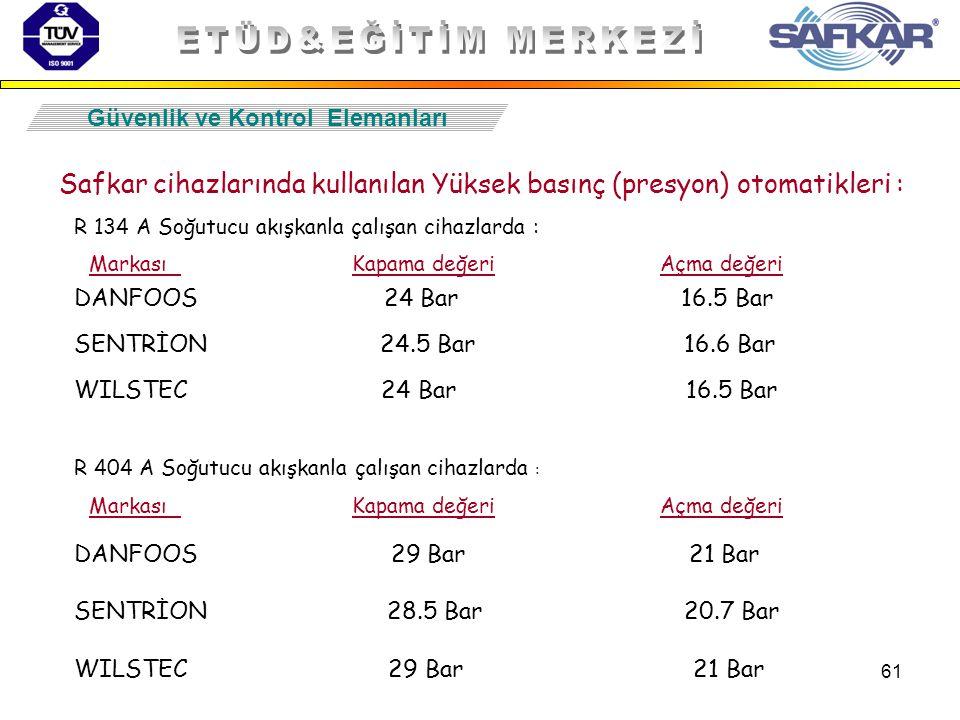 61 Güvenlik ve Kontrol Elemanları Safkar cihazlarında kullanılan Yüksek basınç (presyon) otomatikleri : Markası Kapama değeri Açma değeri DANFOOS 24 B