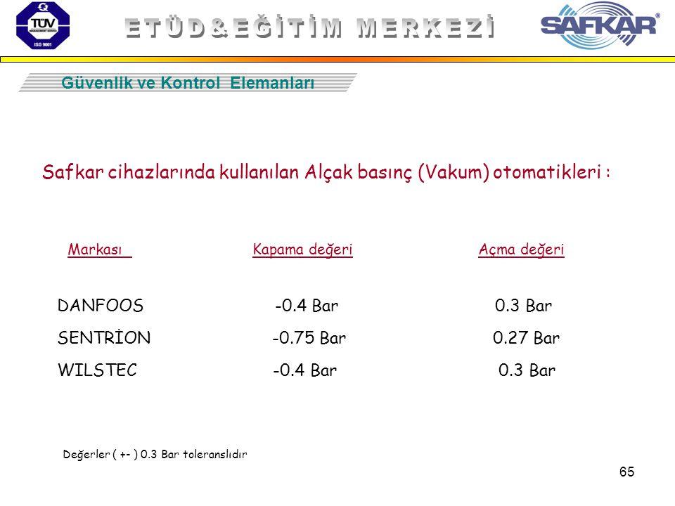 65 Güvenlik ve Kontrol Elemanları Safkar cihazlarında kullanılan Alçak basınç (Vakum) otomatikleri : Markası Kapama değeri Açma değeri DANFOOS -0.4 Ba