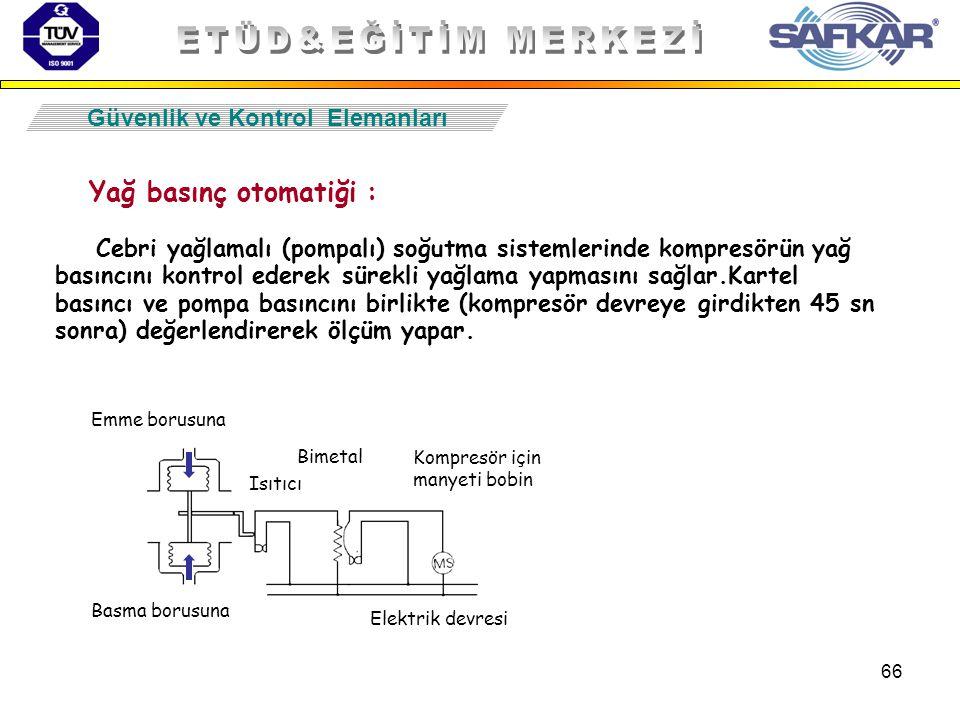 66 Yağ basınç otomatiği : Cebri yağlamalı (pompalı) soğutma sistemlerinde kompresörün yağ basıncını kontrol ederek sürekli yağlama yapmasını sağlar.Ka