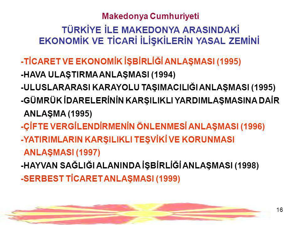 16 -TİCARET VE EKONOMİK İŞBİRLİĞİ ANLAŞMASI (1995) -HAVA ULAŞTIRMA ANLAŞMASI (1994) -ULUSLARARASI KARAYOLU TAŞIMACILIĞI ANLAŞMASI (1995) -GÜMRÜK İDARE