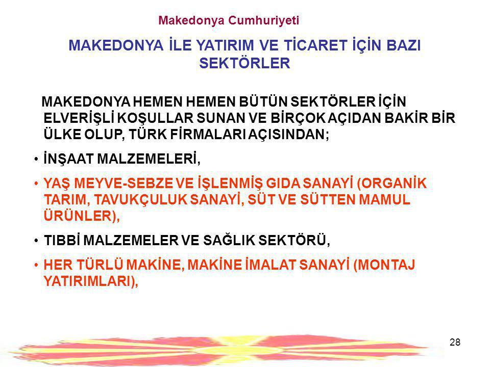 29 Makedonya Cumhuriyeti MAKEDONYA İLE YATIRIM VE TİCARET İÇİN BAZI SEKTÖRLER •OTOMOTİV YAN SANAYİ ÜRÜNLERİ, •TEKSTİL, HAZIR GİYİM VE DERİ İŞLEME ÜRÜNLERİ VE TESİSLERİ, •AĞAÇ İŞLEME VE MOBİLYA SANAYİ, •KİMYA SANAYİ ÜRÜNLERİ, •MADENCİLİK (MERMER), KİREÇ OCAĞI, •ALTYAPI VE SU ARITMA TESİSLERİ VE ARAÇ, GEREÇLERİ, •BİLİŞİM TEKNOLOJİLERİ VE YÜKSEK TEKNOLOJİ ÜRÜNLERİ, •TURİZM SEKTÖRÜ BAŞLICA TİCARET VE YATIRIM ALANLARI OLARAK SIRALANABİLİR.