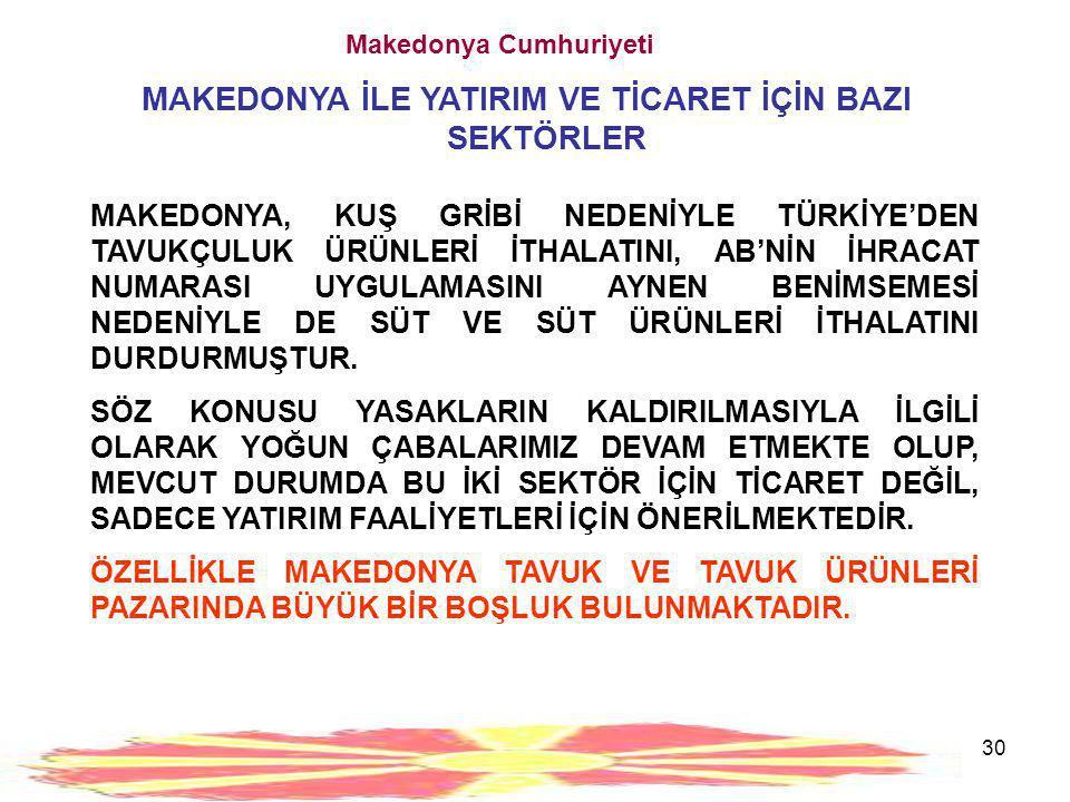 30 Makedonya Cumhuriyeti MAKEDONYA İLE YATIRIM VE TİCARET İÇİN BAZI SEKTÖRLER MAKEDONYA, KUŞ GRİBİ NEDENİYLE TÜRKİYE'DEN TAVUKÇULUK ÜRÜNLERİ İTHALATIN