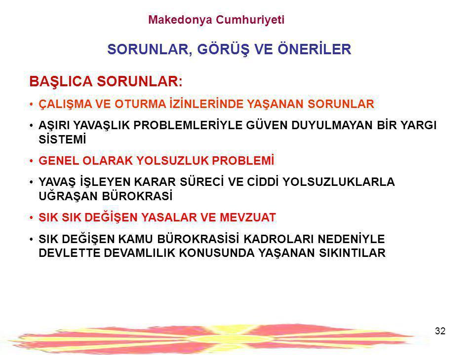 32 Makedonya Cumhuriyeti SORUNLAR, GÖRÜŞ VE ÖNERİLER BAŞLICA SORUNLAR: •ÇALIŞMA VE OTURMA İZİNLERİNDE YAŞANAN SORUNLAR •AŞIRI YAVAŞLIK PROBLEMLERİYLE