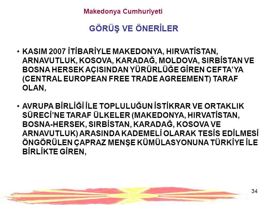 34 Makedonya Cumhuriyeti GÖRÜŞ VE ÖNERİLER •KASIM 2007 İTİBARİYLE MAKEDONYA, HIRVATİSTAN, ARNAVUTLUK, KOSOVA, KARADAĞ, MOLDOVA, SIRBİSTAN VE BOSNA HER