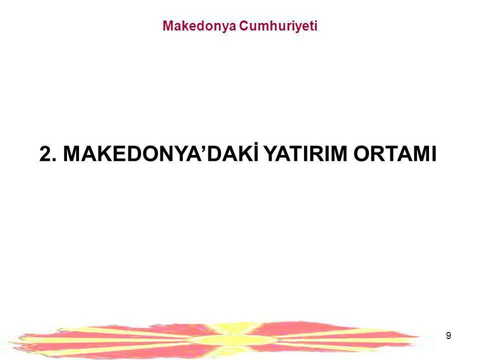 9 Makedonya Cumhuriyeti 2. MAKEDONYA'DAKİ YATIRIM ORTAMI