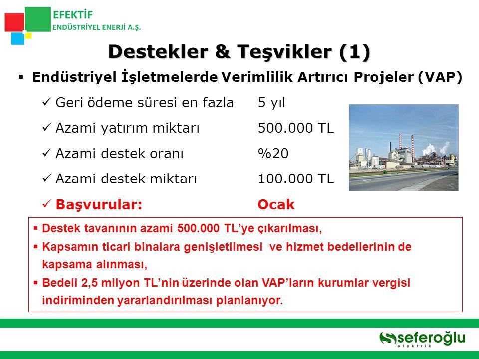  2009 VAP Destekleri  VAP'larının Desteklenmesi Kararlaştırılan Endüstriyel İşletmeler - Anadolu İplik ve Tekstil Fabrikaları Sanayi ve Ticaret Ltd.