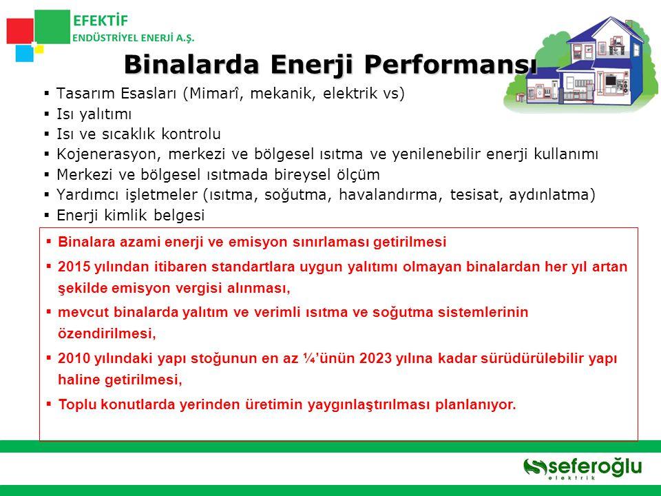  Kazanlar  Kombiler  Kat kaloriferleri  Brülörler  Elektrik Motorları  Klimalar  Elektrikli Ev Aletleri (Buzdolapları, Çamaşır ve bulaşık makinaları, fırınlar)  Lambalar  2012 yılı sonuna kadar lambaların, buzdolaplarının ve elektrik motorlarının piyasa dönüşümünün tamamlanması,  Diğer ürünlerin piyasa dönüşümünün AB paralelinde yapılması,  Enerjiyi verimsiz kullanan ürünlerin satışının sınırlandırılması,  Kamu kuruluşlarının enerji kullanan mal alımlarında asgarî verimliliğin zaruri kriter olarak kullanılması planlanıyor.