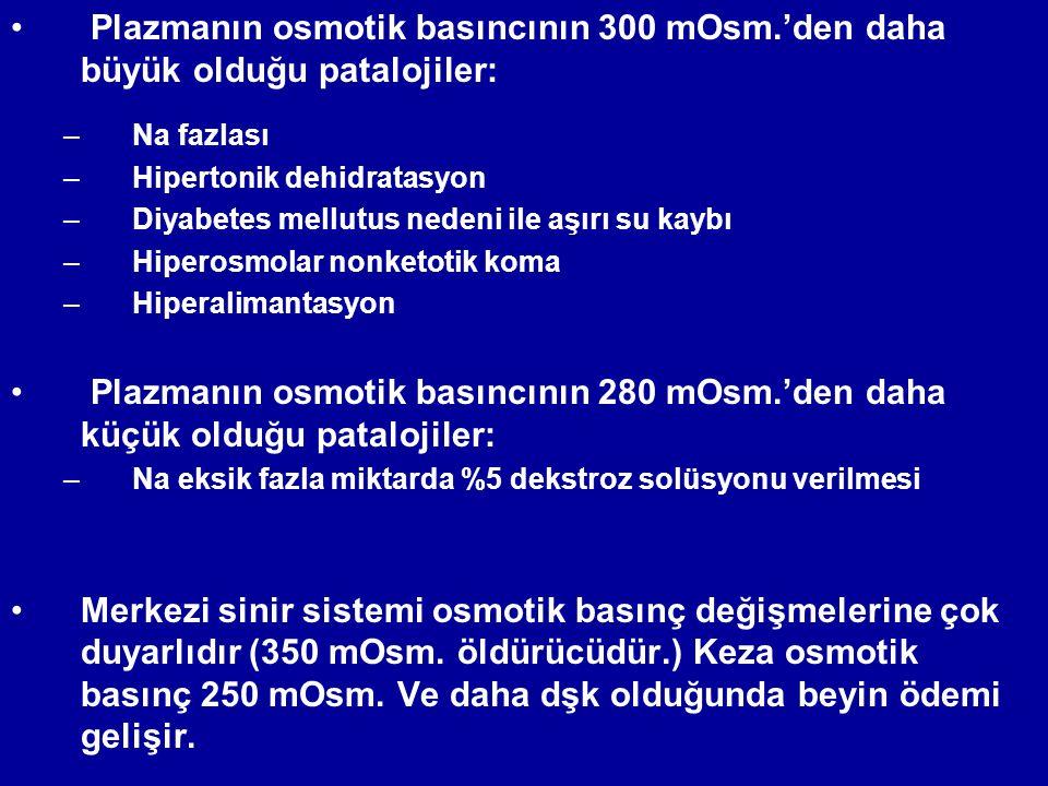 • Plazmanın osmotik basıncının 300 mOsm.'den daha büyük olduğu patalojiler: – Na fazlası – Hipertonik dehidratasyon – Diyabetes mellutus nedeni ile aş