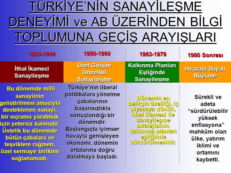 TÜRKİYE'NİN SANAYİLEŞME DENEYİMİ ve AB ÜZERİNDEN BİLGİ TOPLUMUNA GEÇİŞ ARAYIŞLARI 1923-1949 1950-1960 1963-1979 İthal İkameci Sanayileşme Özel Girişim Öncelikli Sanayileşme Kalkınma Planları Eşliğinde Sanayileşme Türkiye'nin liberal politikalara yönelme çabalarının başarısızlıkla sonuçlandığı bir dönemdir.