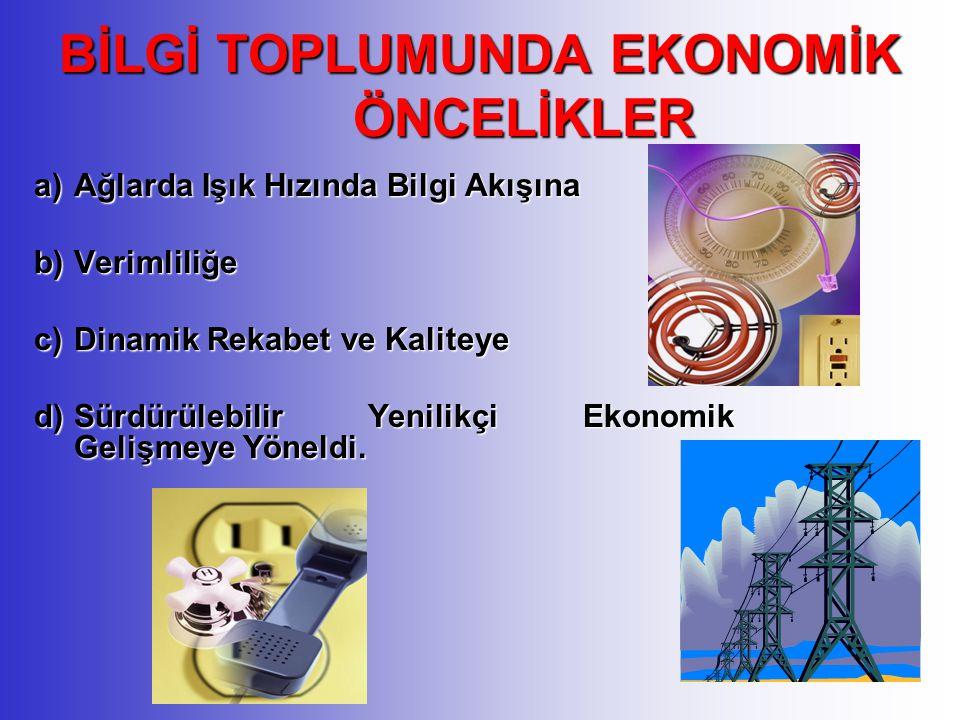 BİLGİ TOPLUMUNDA EKONOMİK ÖNCELİKLER a)Ağlarda Işık Hızında Bilgi Akışına b)Verimliliğe c)Dinamik Rekabet ve Kaliteye d)Sürdürülebilir Yenilikçi Ekonomik Gelişmeye Yöneldi.