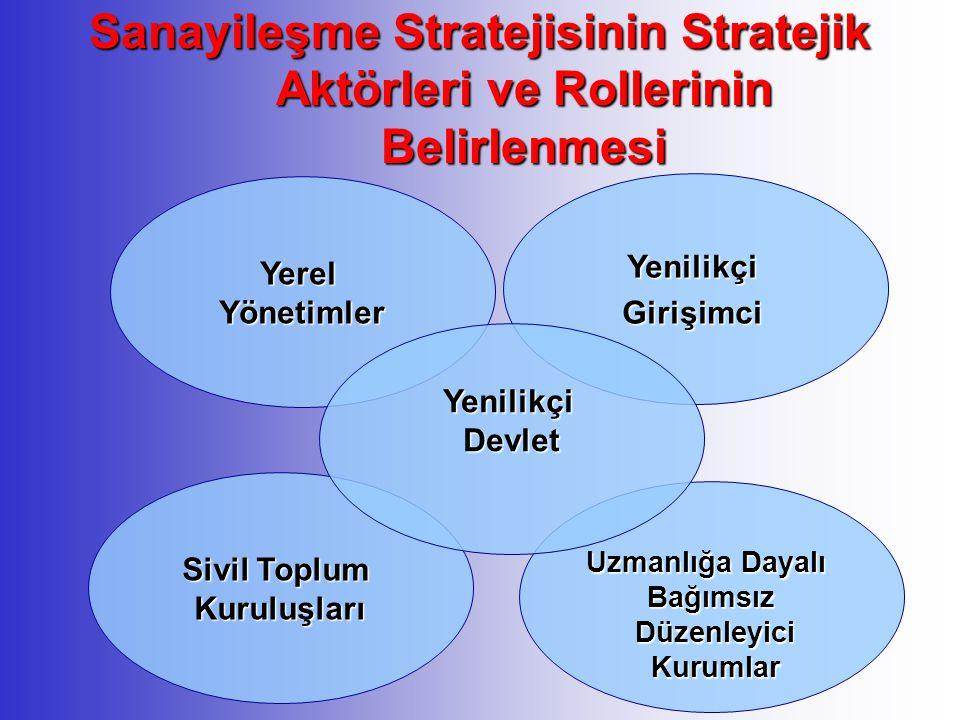 Sanayileşme Stratejisinin Stratejik Aktörleri ve Rollerinin Belirlenmesi YerelYönetimler Sivil Toplum Kuruluşları YenilikçiGirişimci Uzmanlığa Dayalı Bağımsız Düzenleyici Düzenleyici Kurumlar Kurumlar YenilikçiDevlet