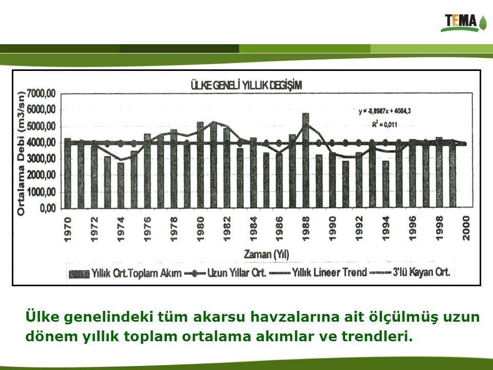 Ülke genelindeki tüm akarsu havzalarına ait ölçülmüş uzun dönem yıllık toplam ortalama akımlar ve trendleri.