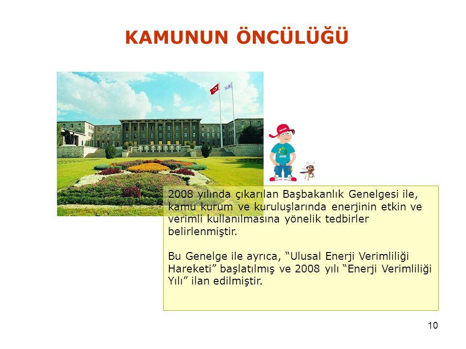 10 KAMUNUN ÖNCÜLÜĞÜ 2008 yılında çıkarılan Başbakanlık Genelgesi ile, kamu kurum ve kuruluşlarında enerjinin etkin ve verimli kullanılmasına yönelik tedbirler belirlenmiştir.